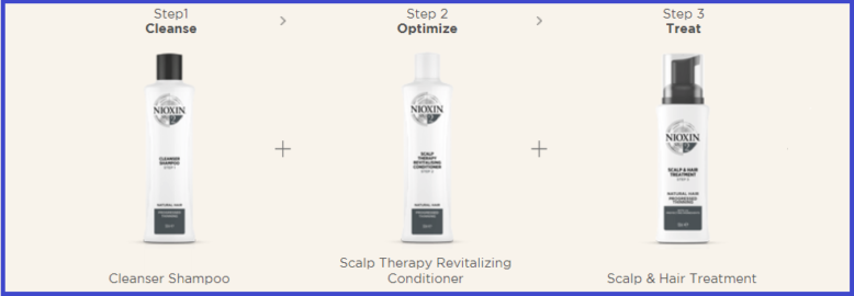 My Review: Nioxin For Thinning Hair – Does This Treatment Work?